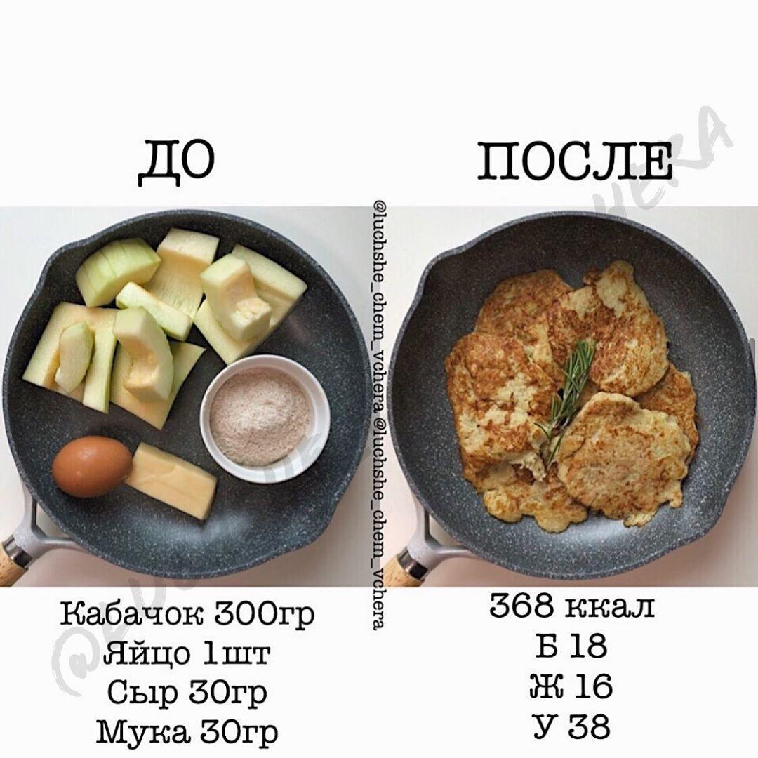 Подборка вкуснейших блюд на каждый день