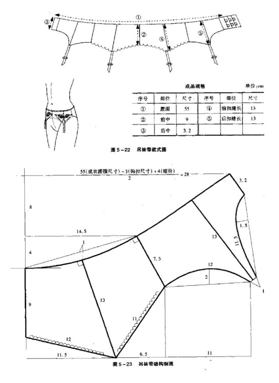 Выкройка пояса для чулок