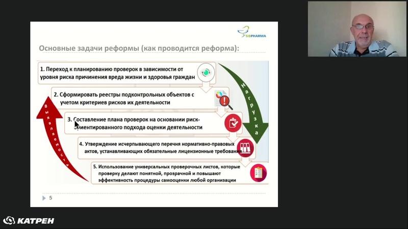 Фармацевтический аудит о реформе системы государственного надзора в сфере обращения лекарственных с