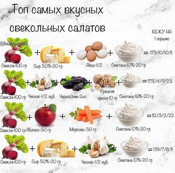 Топ самых вкусных свекольных салатов