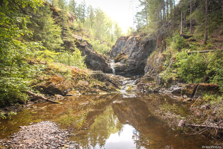 Кордюковский водопад
