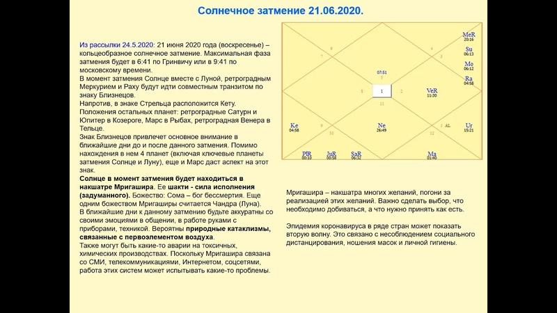 Ведическая астрология Затмения светил в июне и июле 2020 г
