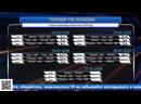 Свердловская обл. - Курганская обл. X зимняя Спартакиада учащихся России 2020 года