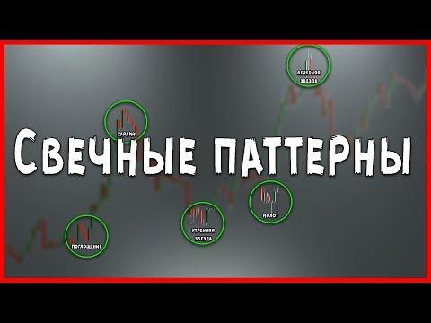 Двухсветные и трёхсветные паттерны видео 2 | Лучший инструмент для успешной торговли на Биномо