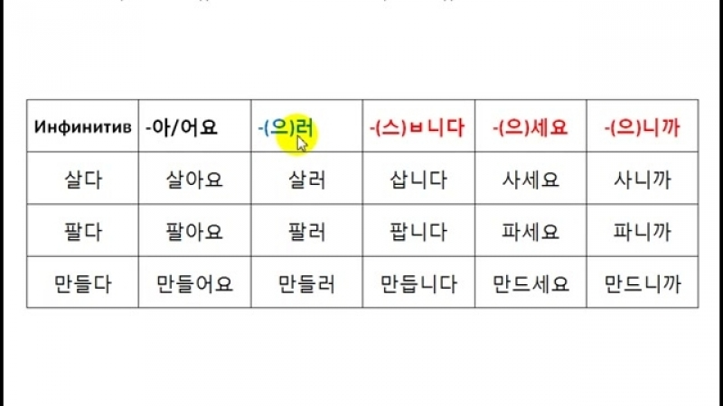 Изучаем корейский язык. Урок 32. Неправильное спряжение . ㄹ 불규칙