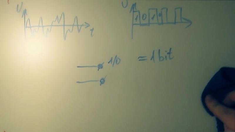 Урок №20 Чем цифровой сигнал отличается от аналогового