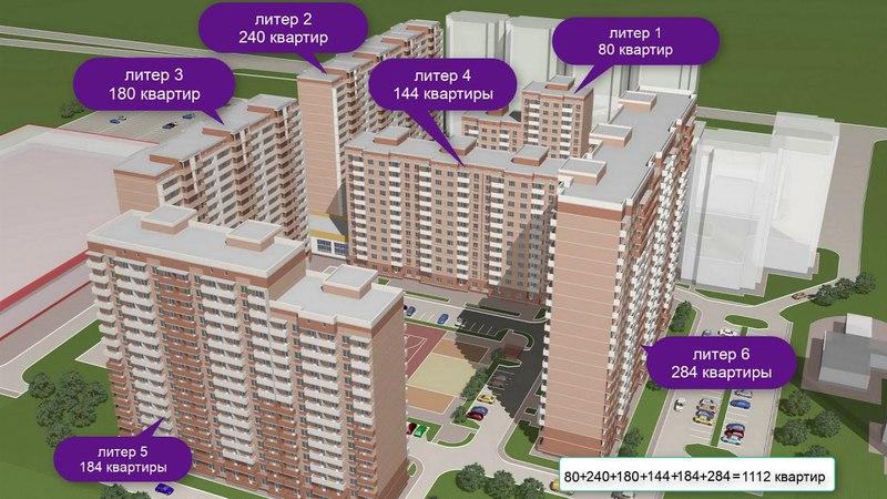 Воздушные замки строительного бизнеса по Кубански