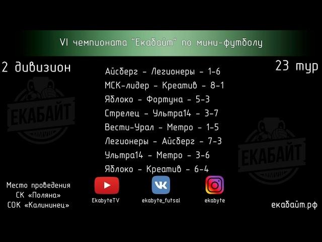 Обзор матчей 2 дивизиона 23 тура, VI чемпионата Екабайт по мини-футболу