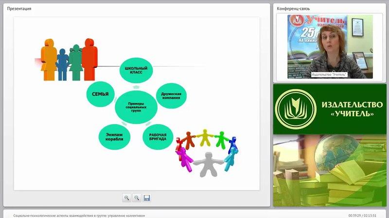 Социально-психологические аспекты взаимодействия в группе: управление коллективом