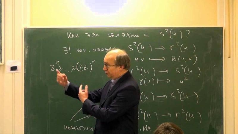 Лекция 2 | Алгебры Клиффорда и спинорные группы | Николай Вавилов | Лекториум