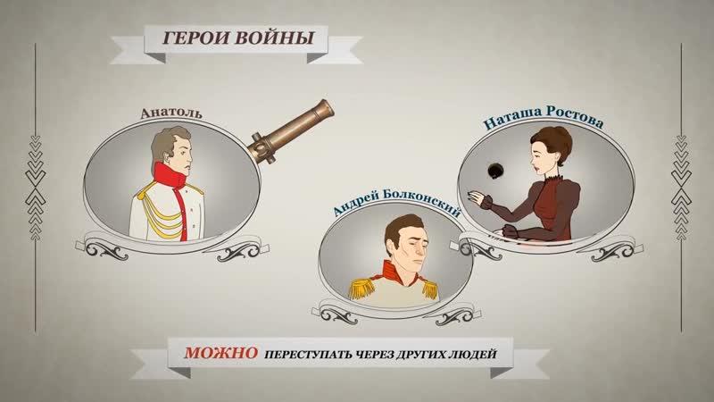 Система персонажей в романе «Война и мир»