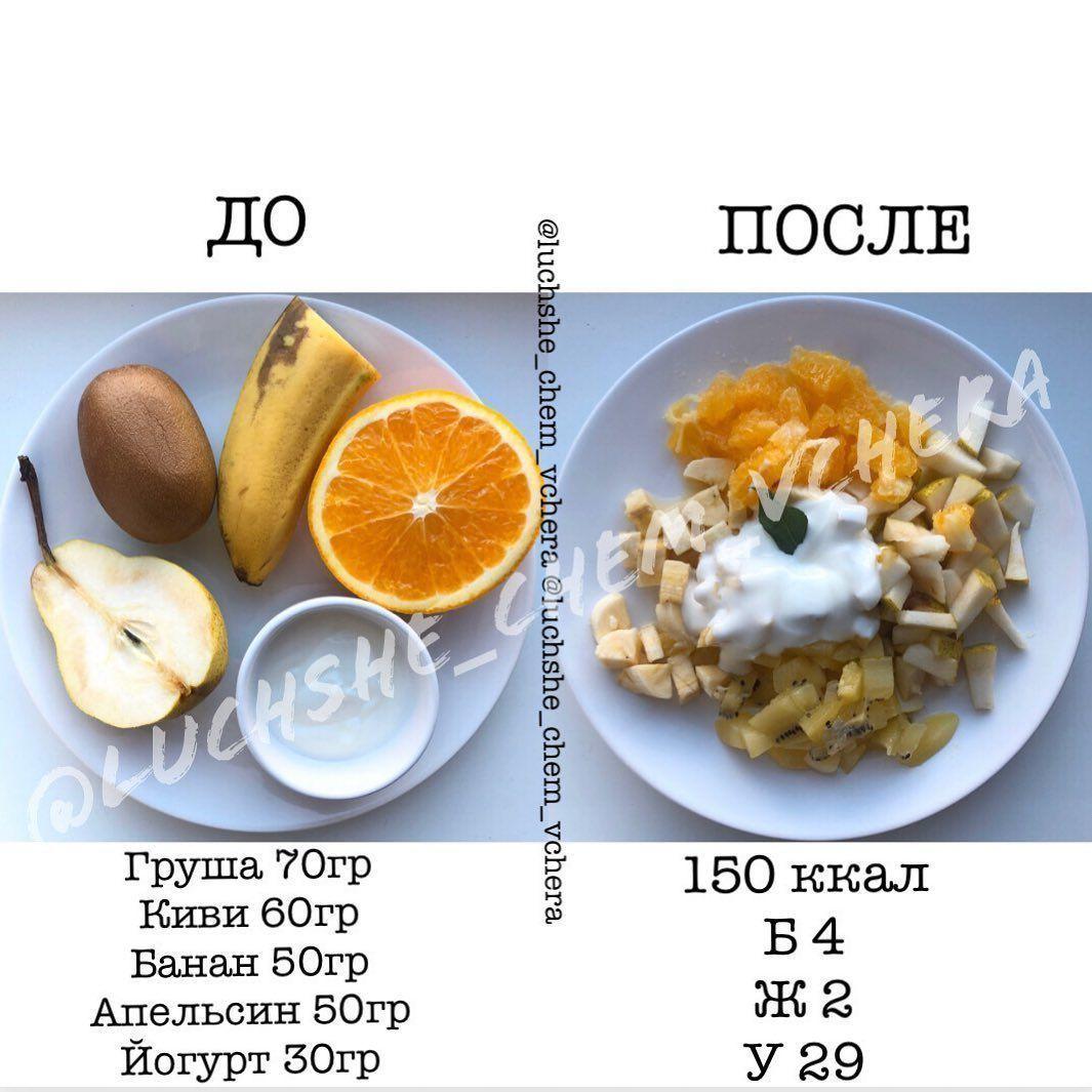 Подборка блюд на каждый день