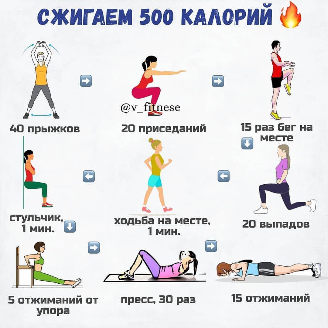 Сжигаем 500 калорий  Делаем 3 круга с перерывом в 2 минуты!