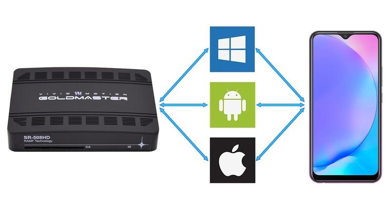 2 Технология RAMF лучше чем Android DVB приемники