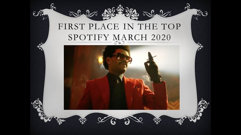 Top Hits spotify march 2020 Top 100 Popular Songs Best English Music Playlist spotify march 2020