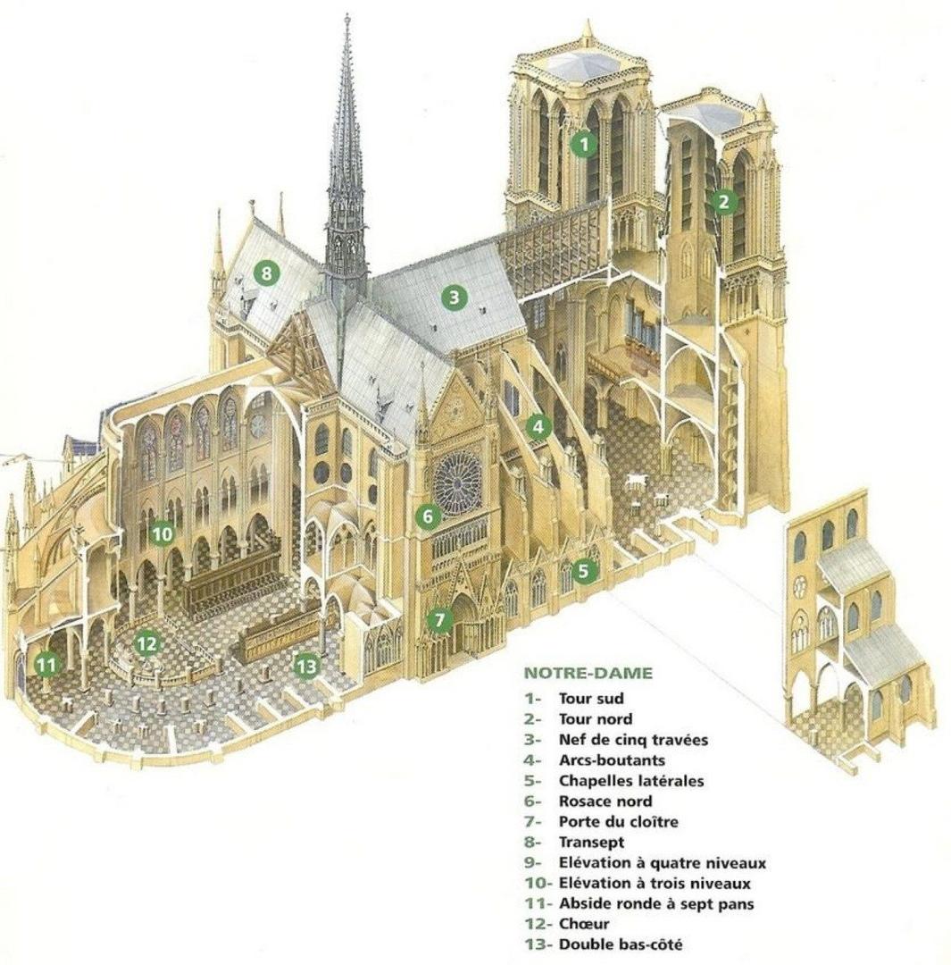 Аксонометрический разрезы французских готических соборов (Реймс, Амьен, Париж, Шартр)
